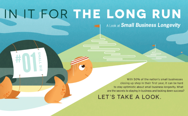 The Secret to Longevity for Small Businesses [Infographic]