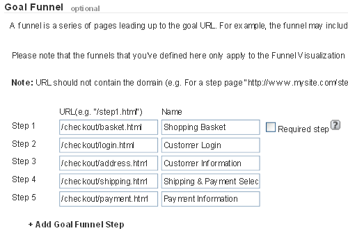 Google Analytics Funnel Steps